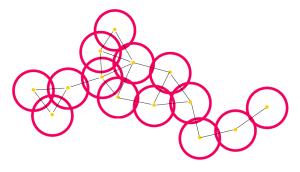 Beispiel für ein Meshing Netzwerk